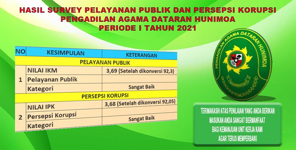 Hasil Survey Pelayanan Publik Korupsi